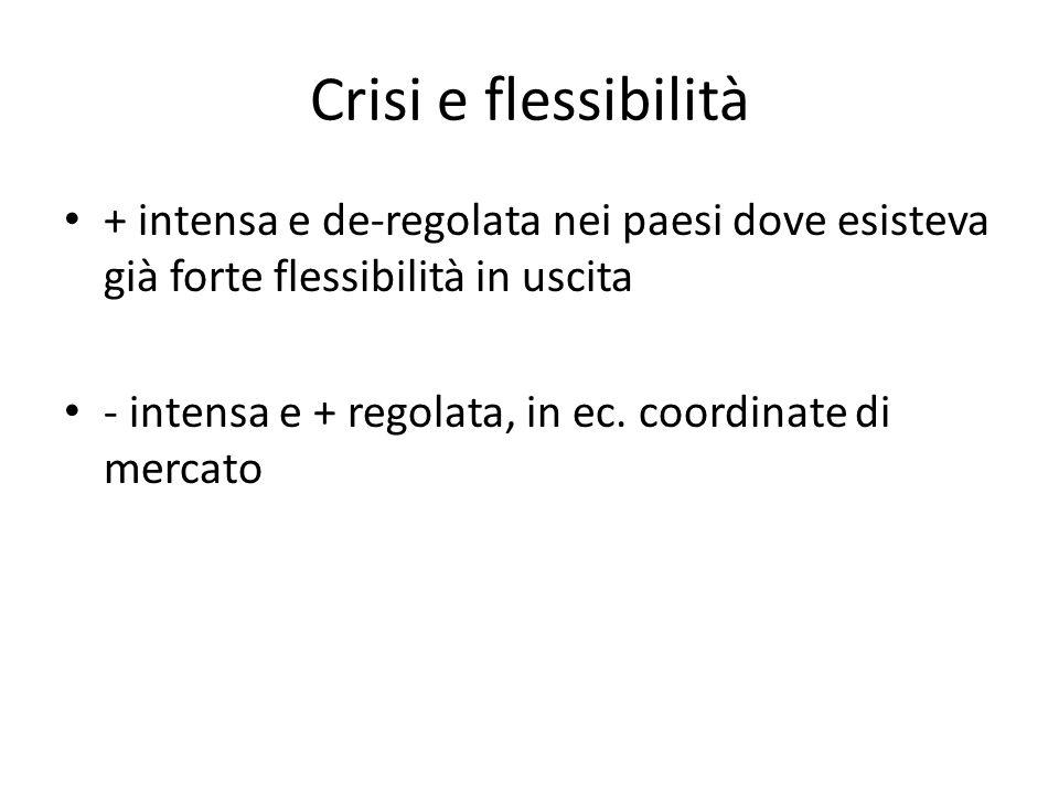Crisi e flessibilità + intensa e de-regolata nei paesi dove esisteva già forte flessibilità in uscita.