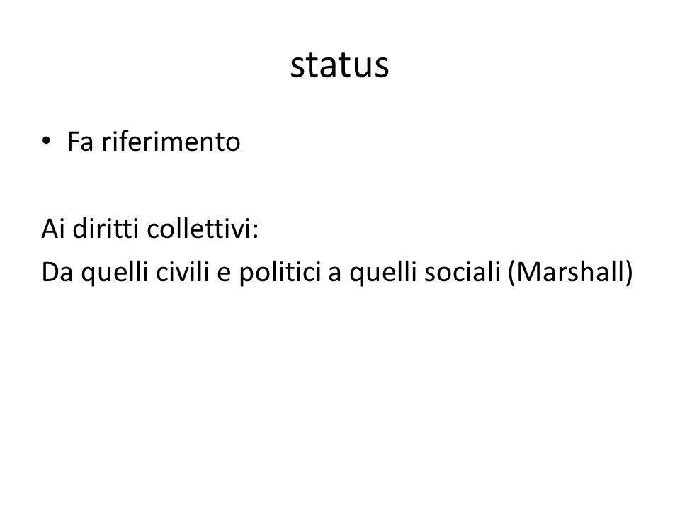 status Fa riferimento Ai diritti collettivi: