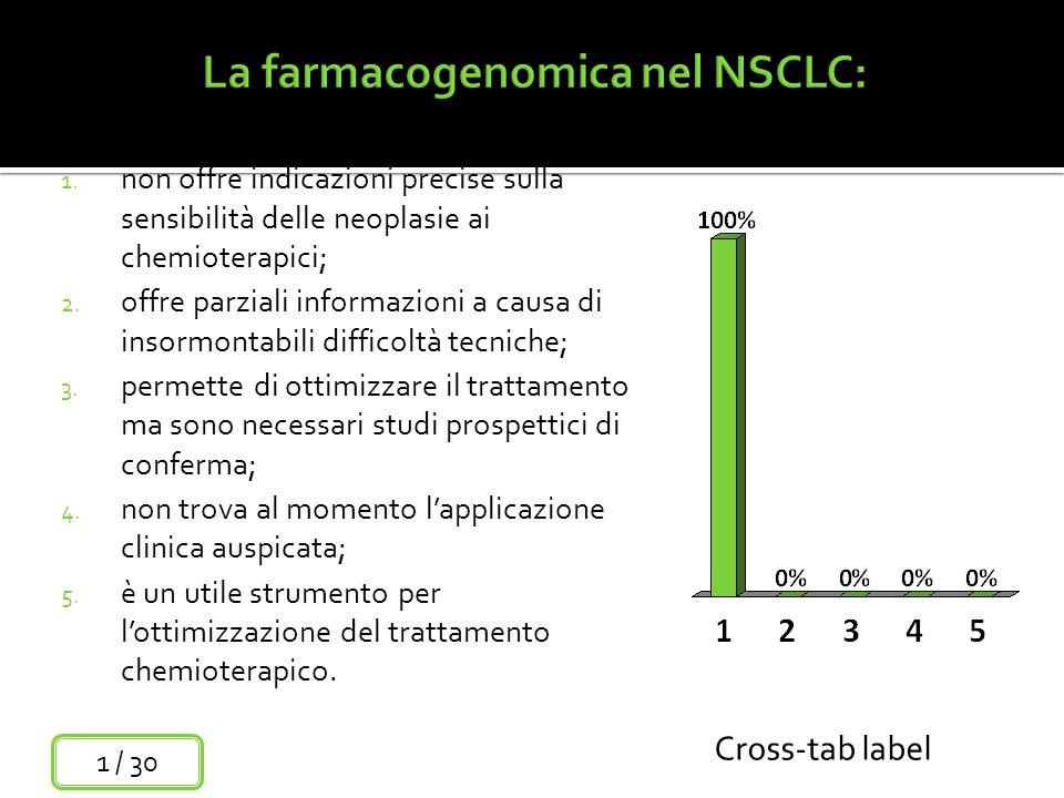 La farmacogenomica nel NSCLC: