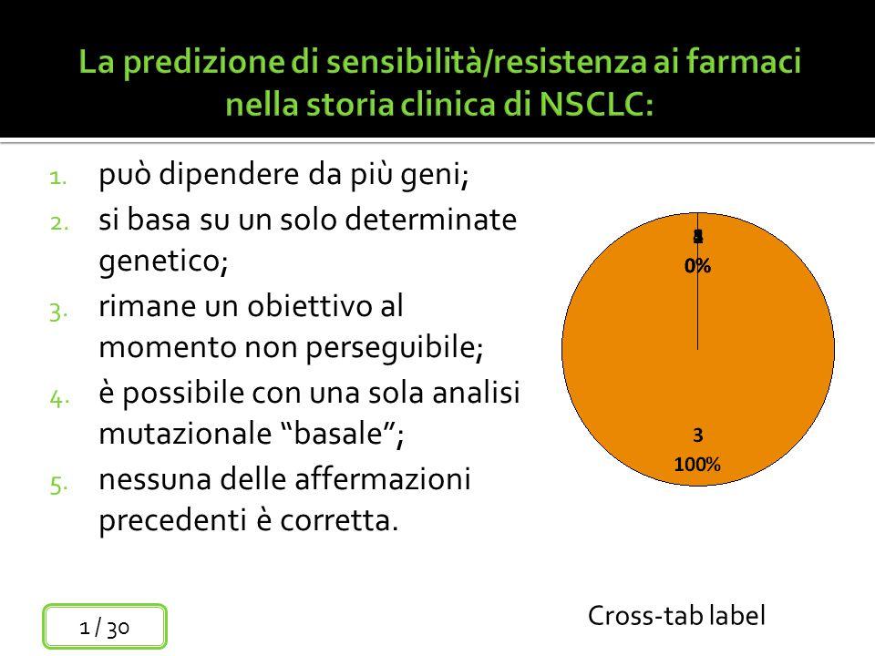 La predizione di sensibilità/resistenza ai farmaci nella storia clinica di NSCLC: