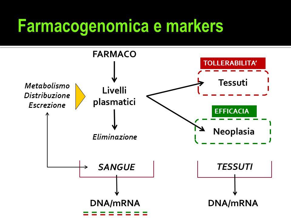Farmacogenomica e markers