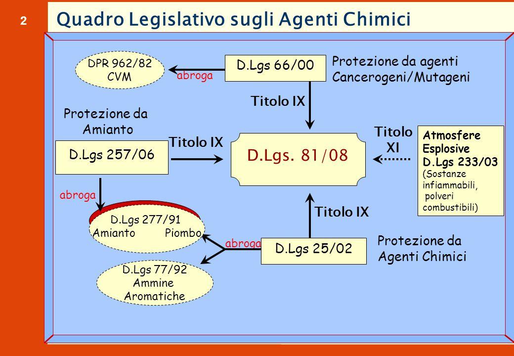 TITOLO IX Capo I Protezione da agenti chimici