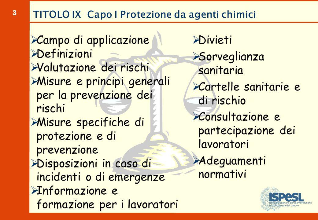 CAMPO DI APPLICAZIONE art.221