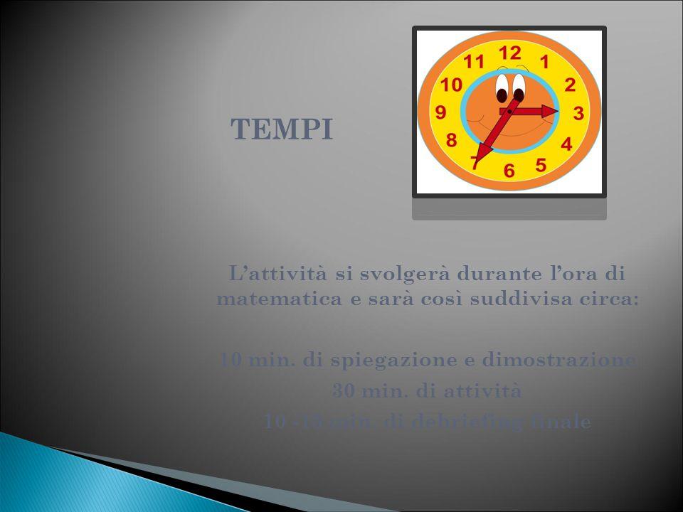 TEMPI L'attività si svolgerà durante l'ora di matematica e sarà così suddivisa circa: 10 min. di spiegazione e dimostrazione.
