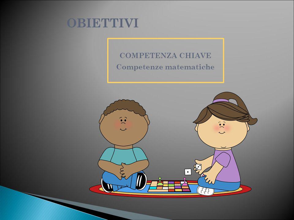 COMPETENZA CHIAVE Competenze matematiche