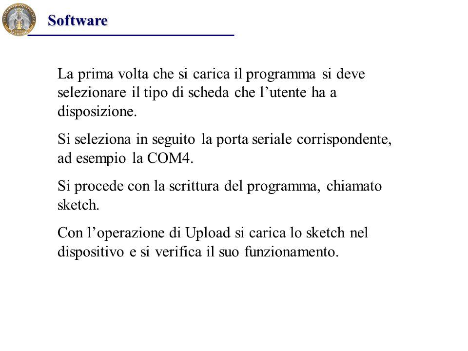 Software La prima volta che si carica il programma si deve selezionare il tipo di scheda che l'utente ha a disposizione.