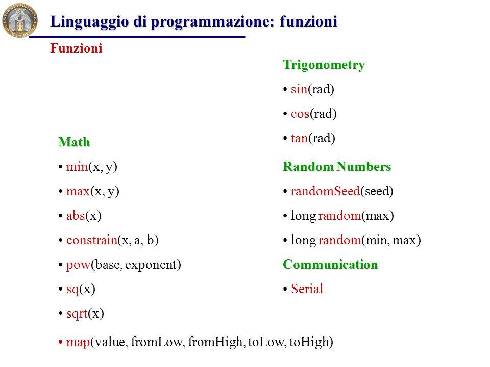 Linguaggio di programmazione: funzioni