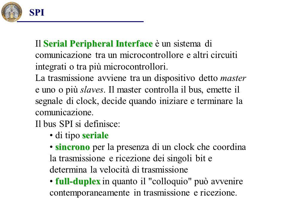 SPI Il Serial Peripheral Interface è un sistema di comunicazione tra un microcontrollore e altri circuiti integrati o tra più microcontrollori.