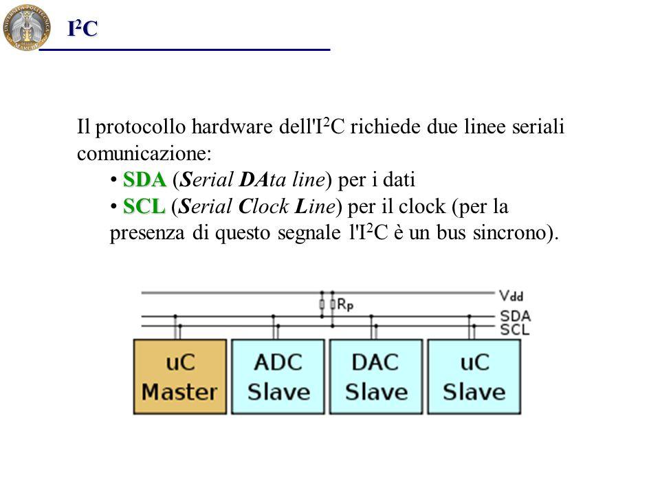 I2C Il protocollo hardware dell I2C richiede due linee seriali comunicazione: SDA (Serial DAta line) per i dati.
