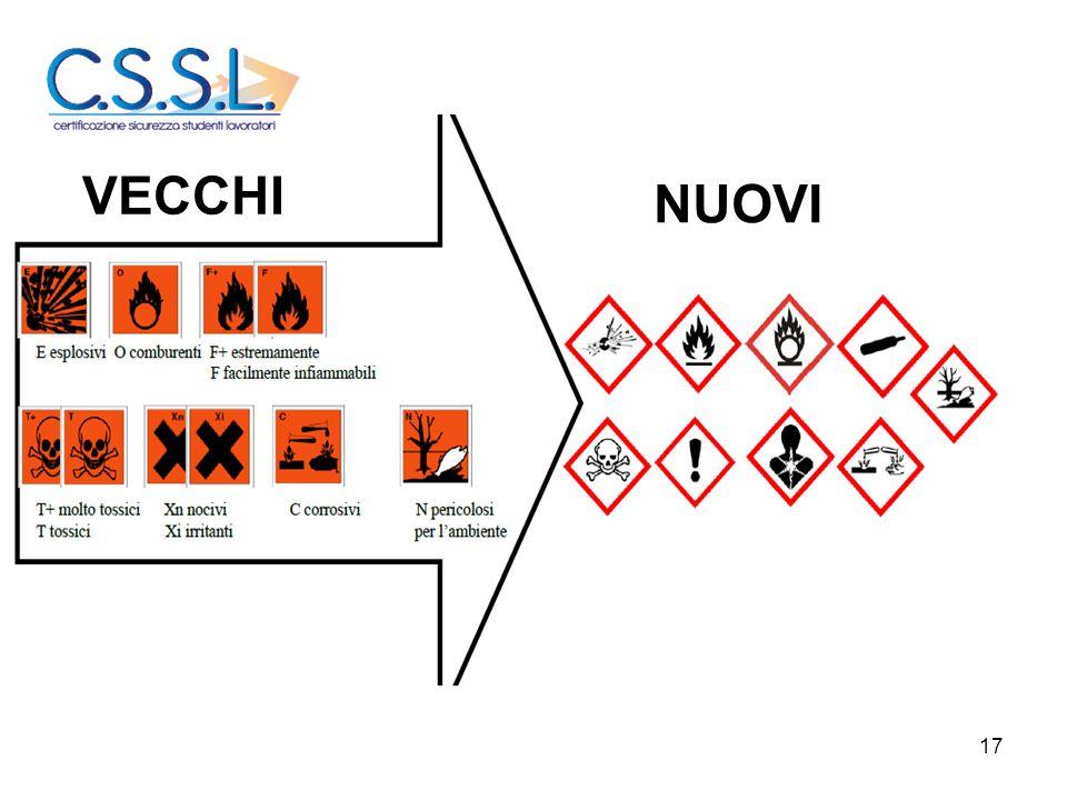 rischio chimico ppt scaricare