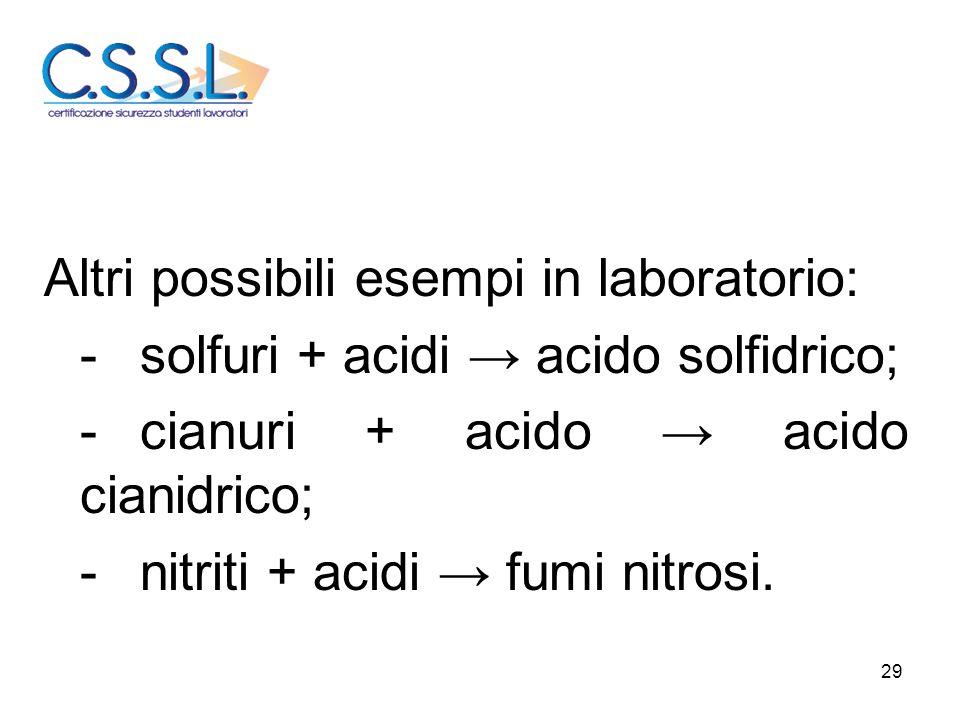 Altri possibili esempi in laboratorio: