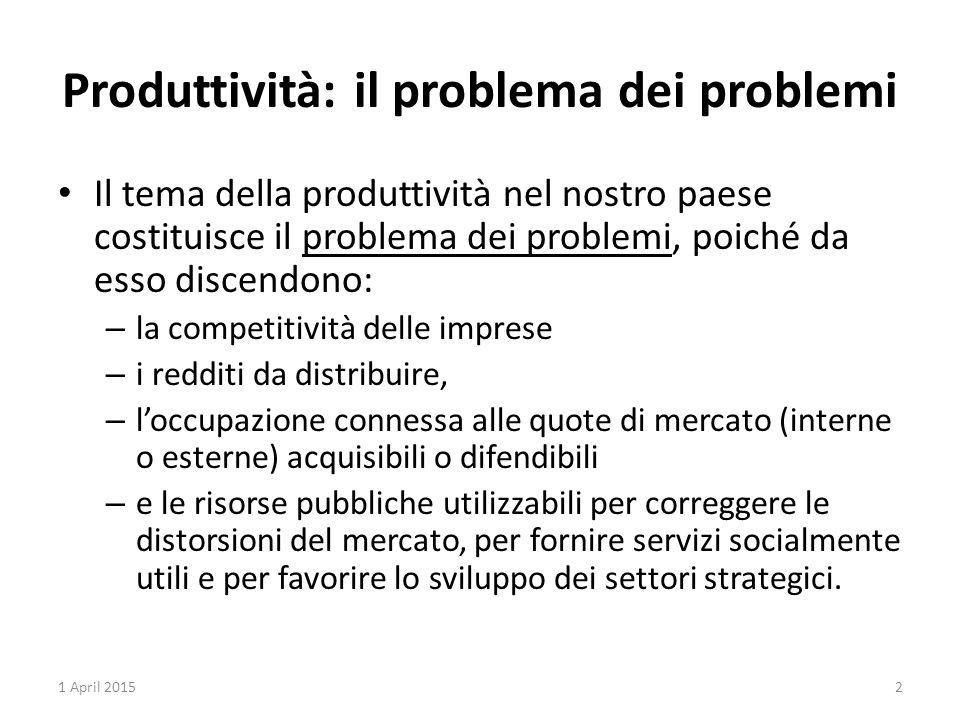 Produttività: il problema dei problemi