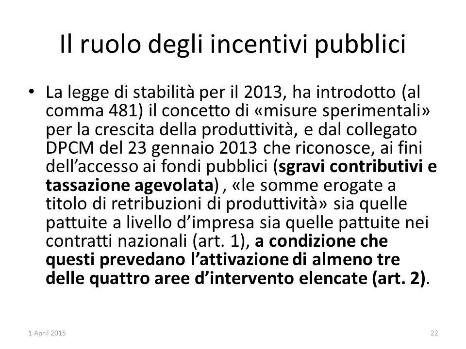 Il ruolo degli incentivi pubblici