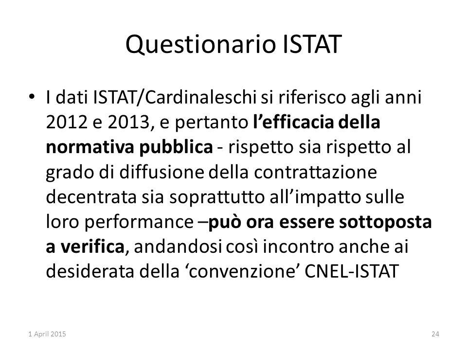 Questionario ISTAT