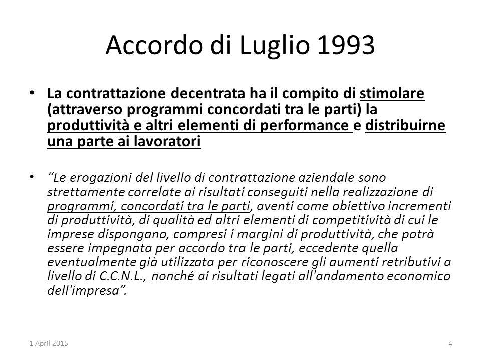 Accordo di Luglio 1993