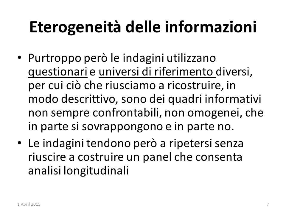 Eterogeneità delle informazioni