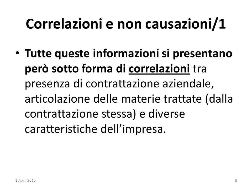 Correlazioni e non causazioni/1
