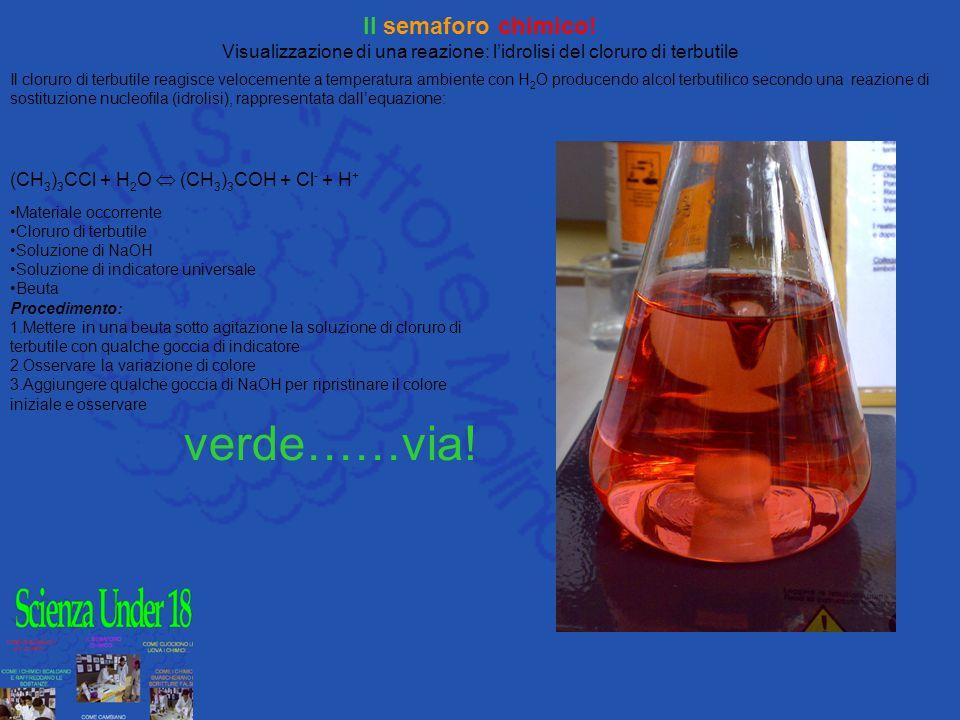 Visualizzazione di una reazione: l'idrolisi del cloruro di terbutile