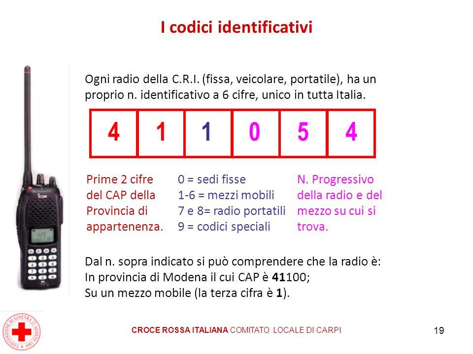 I codici identificativi