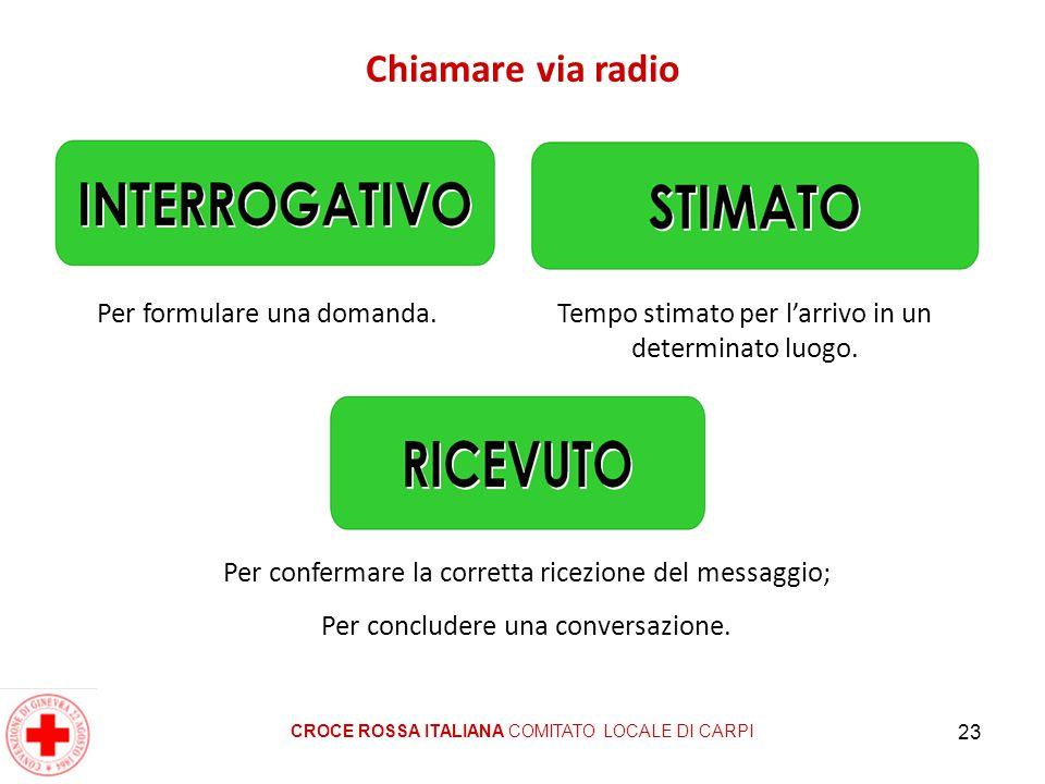 Chiamare via radio Per formulare una domanda.