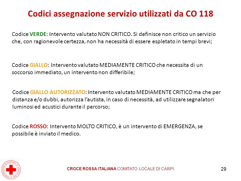 Codici assegnazione servizio utilizzati da CO 118