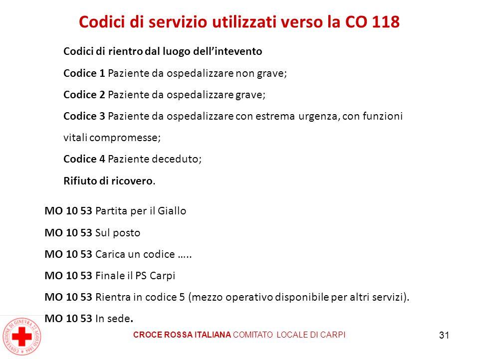 Codici di servizio utilizzati verso la CO 118