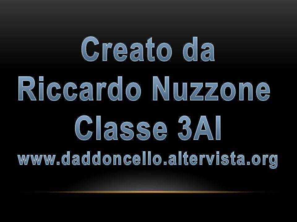 Creato da Riccardo Nuzzone Classe 3AI