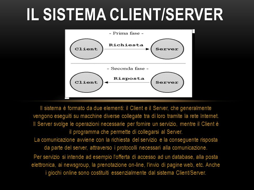 Il sistema client/server