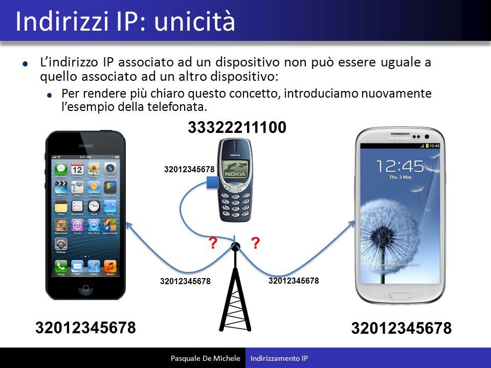 Indirizzi IP: unicità L'indirizzo IP associato ad un dispositivo non può essere uguale a quello associato ad un altro dispositivo: