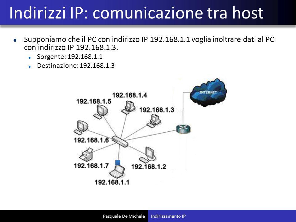 Indirizzi IP: comunicazione tra host