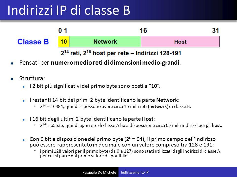 Indirizzi IP di classe B