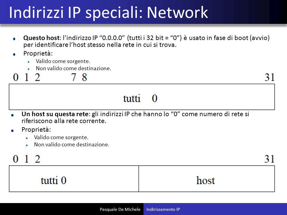 Indirizzi IP speciali: Network