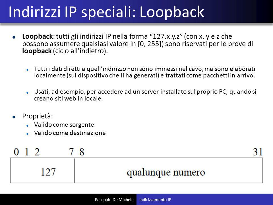Indirizzi IP speciali: Loopback