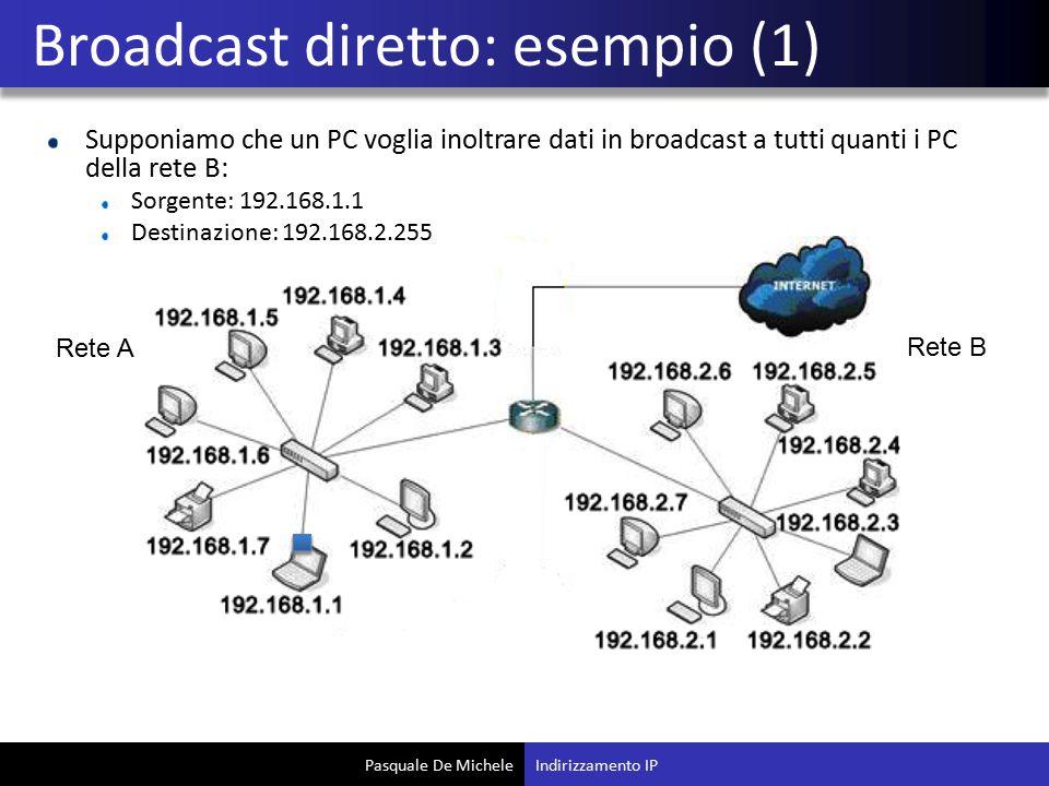 Broadcast diretto: esempio (1)