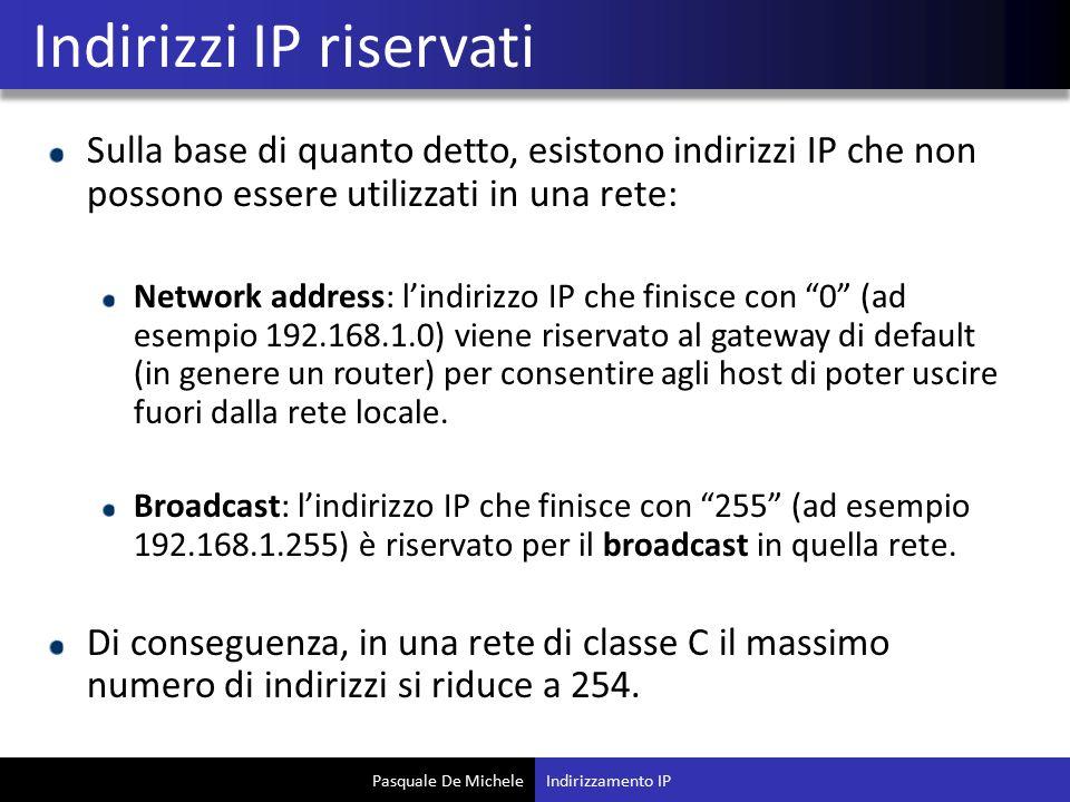 Indirizzi IP riservati