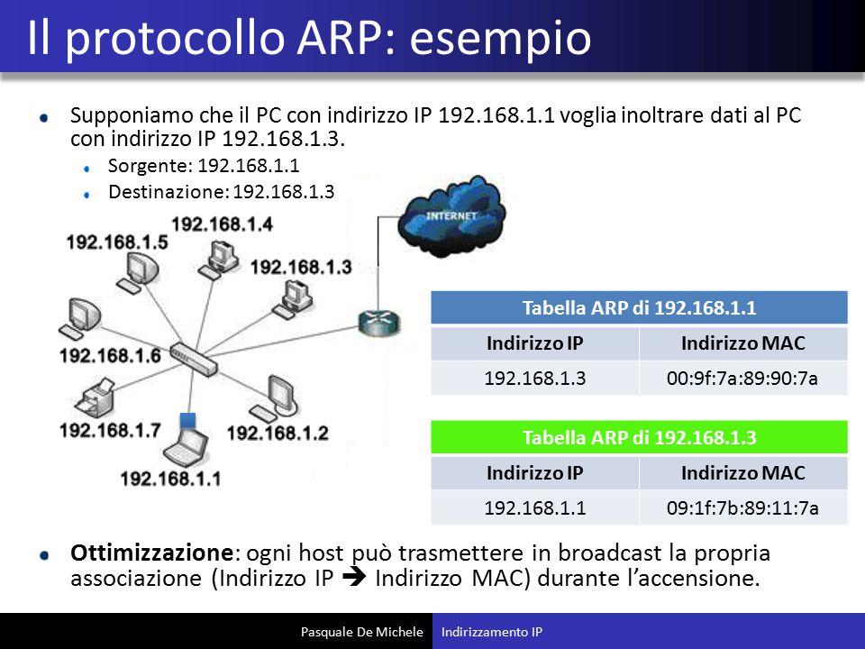 Il protocollo ARP: esempio