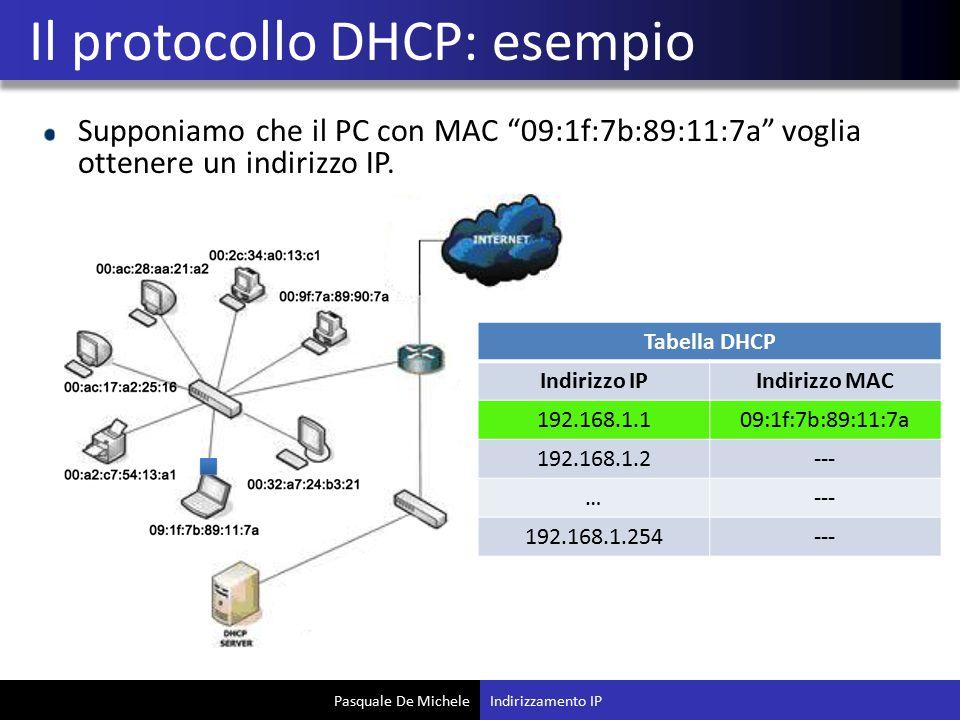 Il protocollo DHCP: esempio