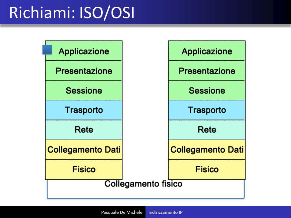Richiami: ISO/OSI Indirizzamento IP