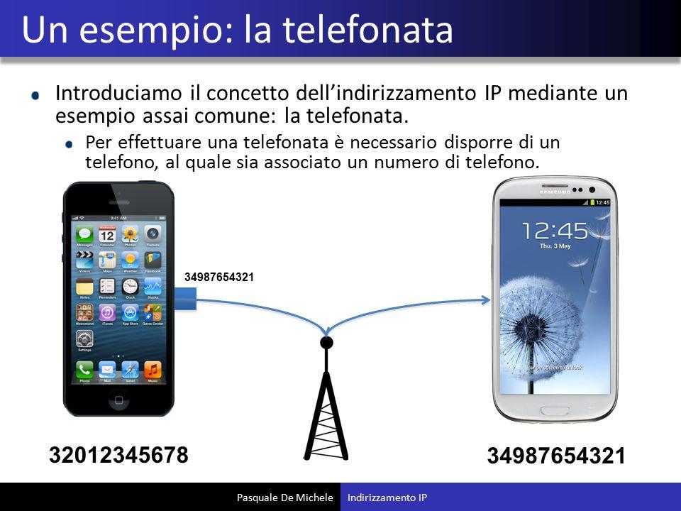 Un esempio: la telefonata
