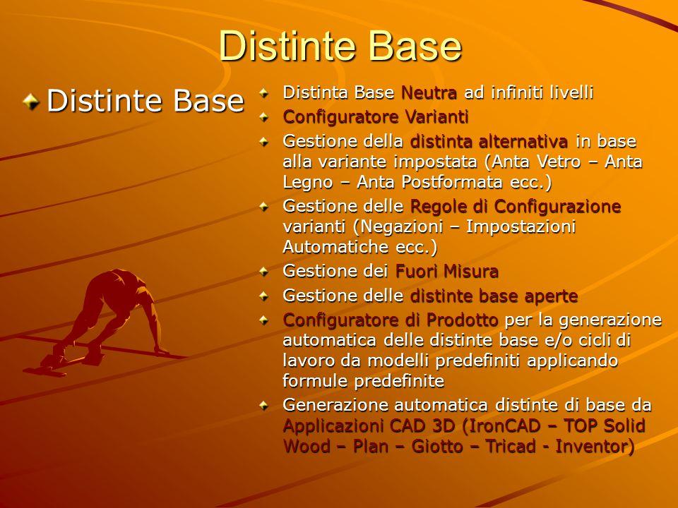 Distinte Base Distinte Base Distinta Base Neutra ad infiniti livelli