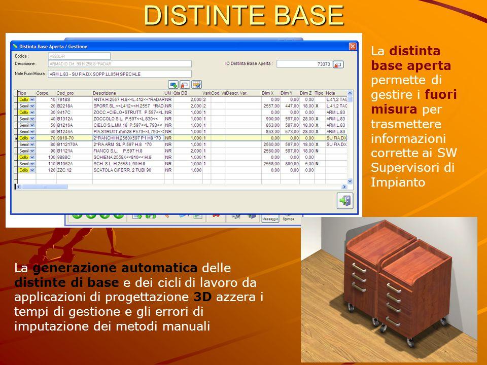 DISTINTE BASE La distinta base aperta permette di gestire i fuori misura per trasmettere informazioni corrette ai SW Supervisori di Impianto.