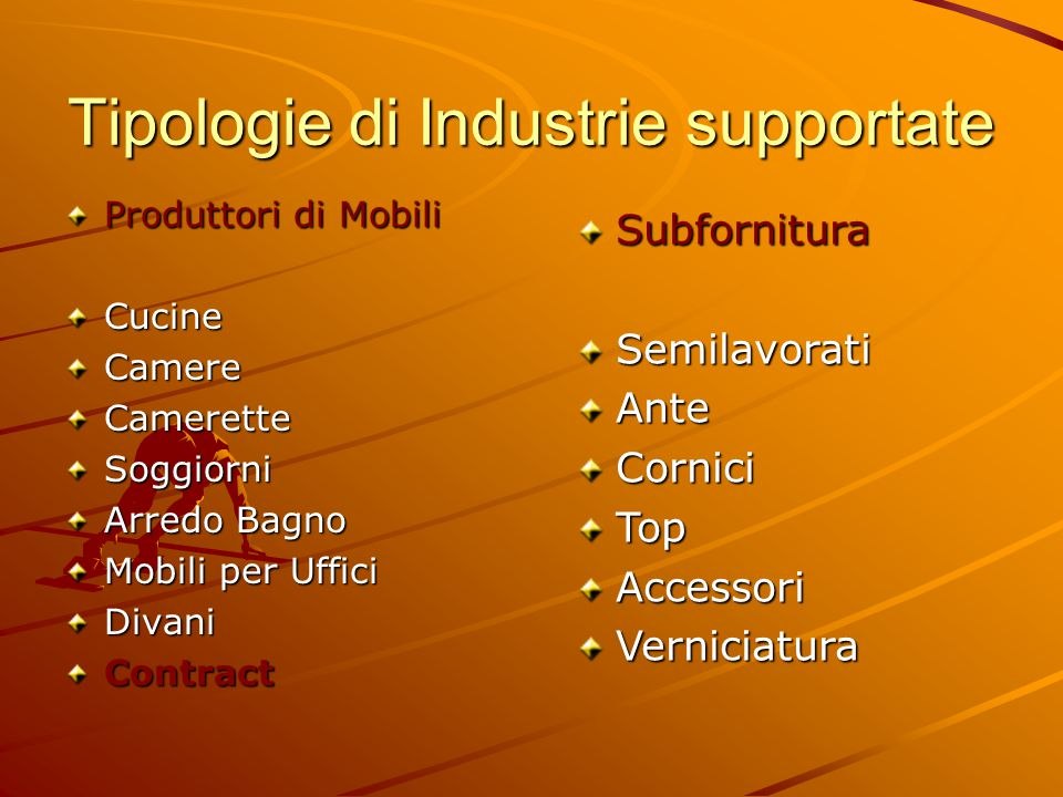 Tipologie di Industrie supportate