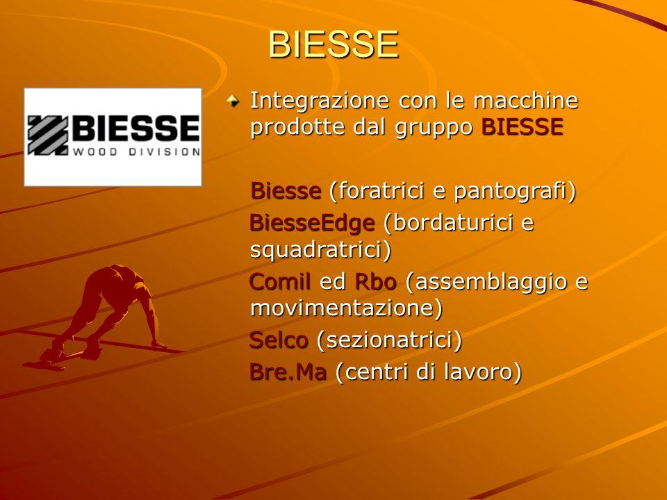 BIESSE Integrazione con le macchine prodotte dal gruppo BIESSE