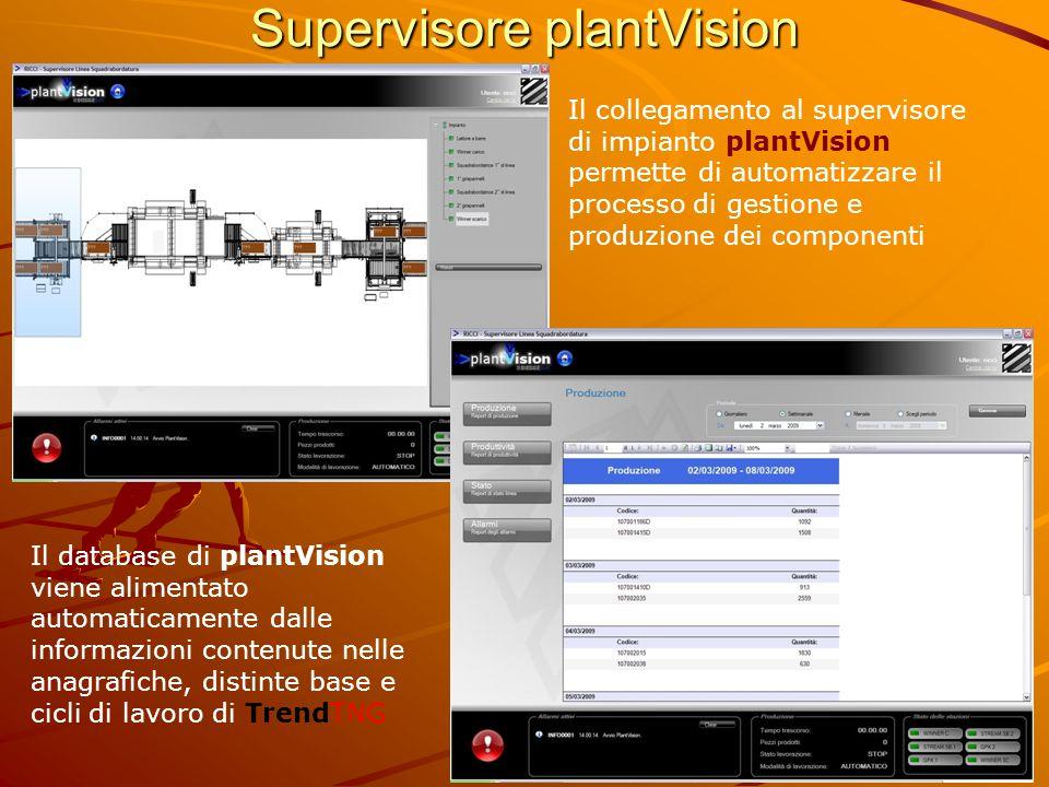 Supervisore plantVision