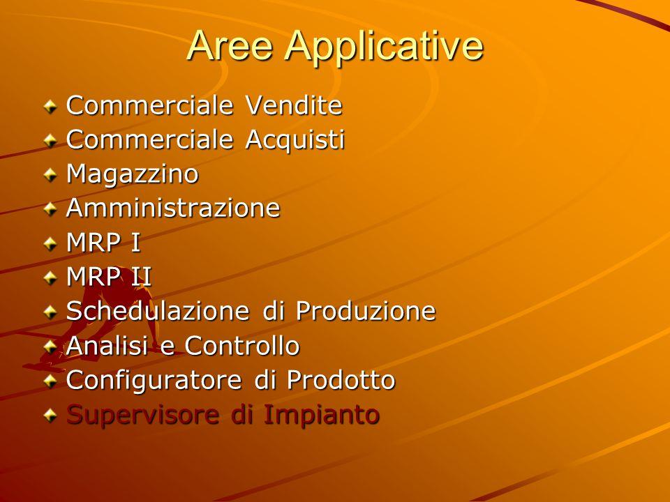 Aree Applicative Commerciale Vendite Commerciale Acquisti Magazzino