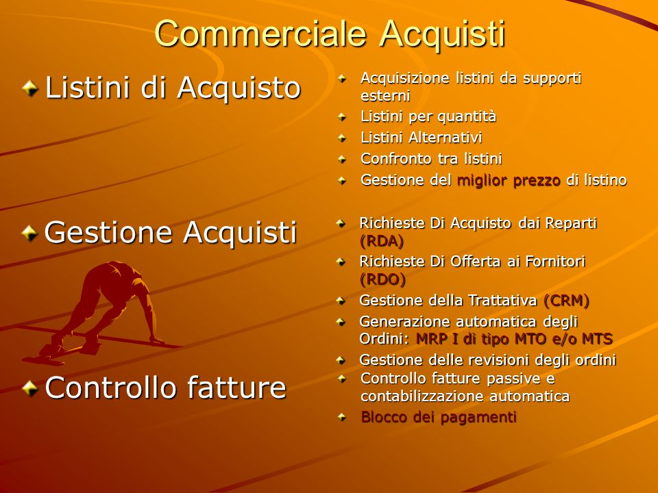 Commerciale Acquisti Listini di Acquisto Gestione Acquisti