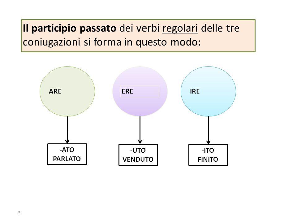 Il participio passato dei verbi regolari delle tre coniugazioni si forma in questo modo: