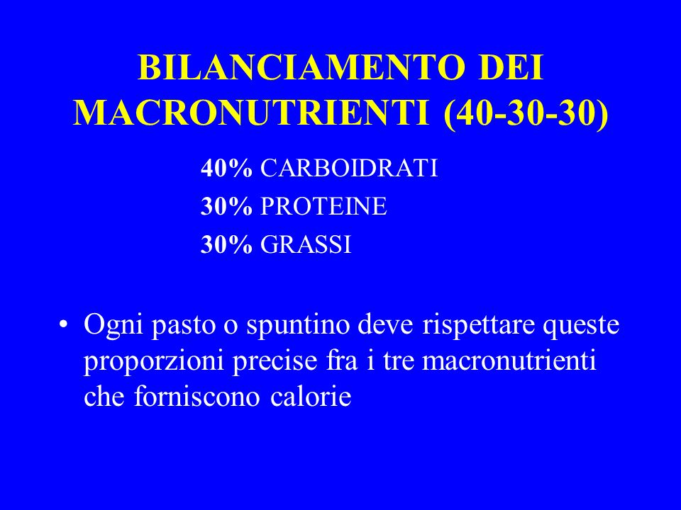 BILANCIAMENTO DEI MACRONUTRIENTI (40-30-30)