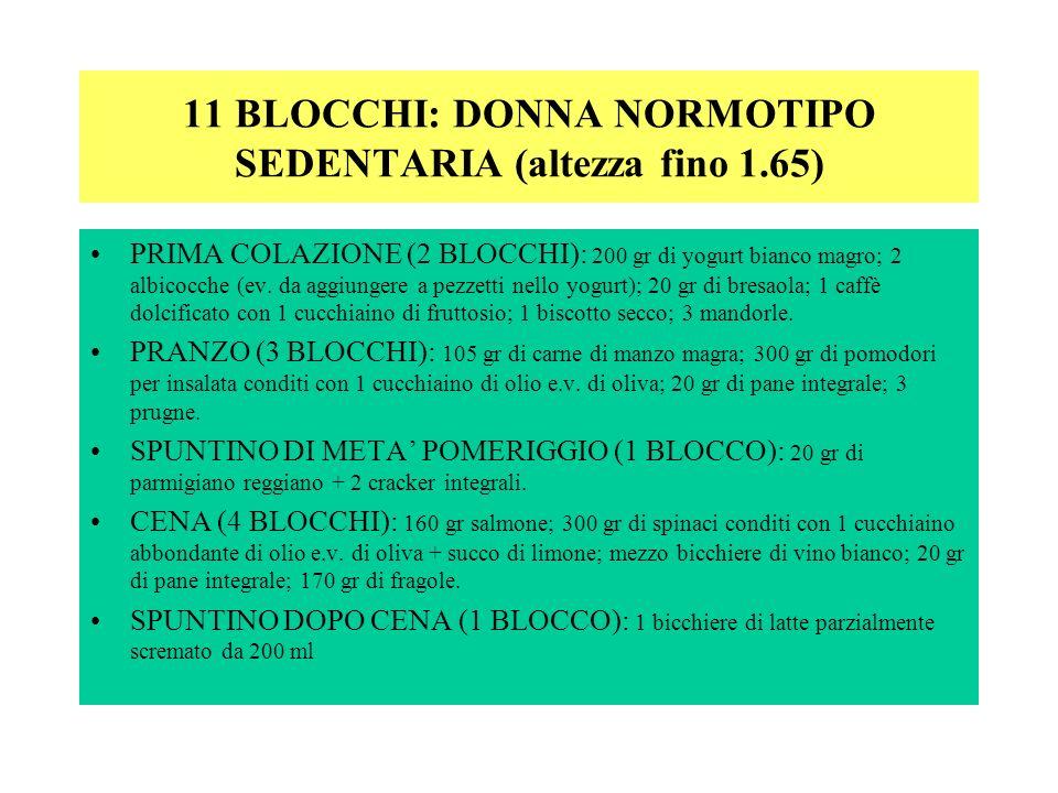 11 BLOCCHI: DONNA NORMOTIPO SEDENTARIA (altezza fino 1.65)