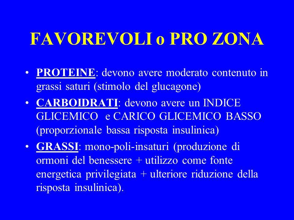 FAVOREVOLI o PRO ZONAPROTEINE: devono avere moderato contenuto in grassi saturi (stimolo del glucagone)
